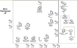 Visio_Netzwerk